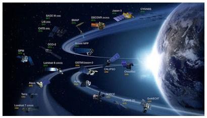 Mengenal Berbagai Macam Citra Satelit Pengindraan Jauh