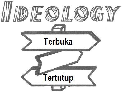 pengertian-ideologi-terbuka-dan-tertutup