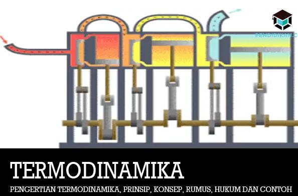 Termodinamika: Pengertian, Prinsip, Hukum & Keadaan